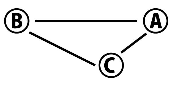カラーボールのアンカー図