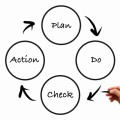 ベーシック8 ミスターBIV/クレド6ステップ導入マニュアルステップ4 / クレドサクセス実践ブログ(インタビュー)